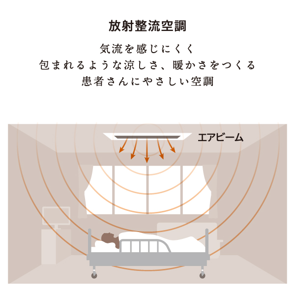 放射式空調