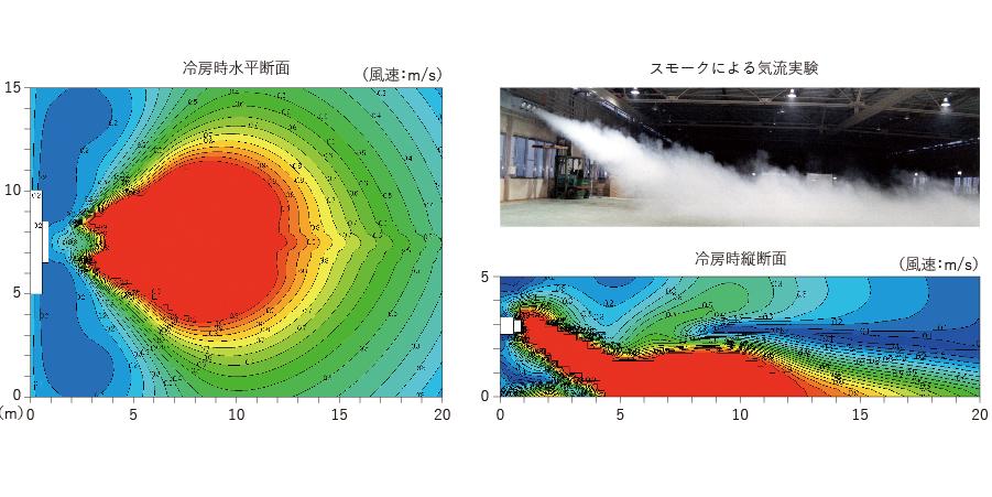 ゾーン空調機気流分布