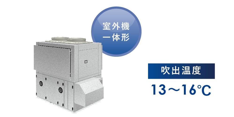 空冷直膨式ツインサイクル形外調機