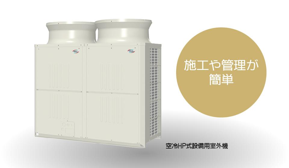 空冷HP式設備用室外機