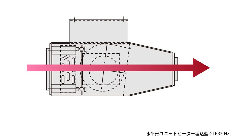 水平形ユニットヒーター 埋込形