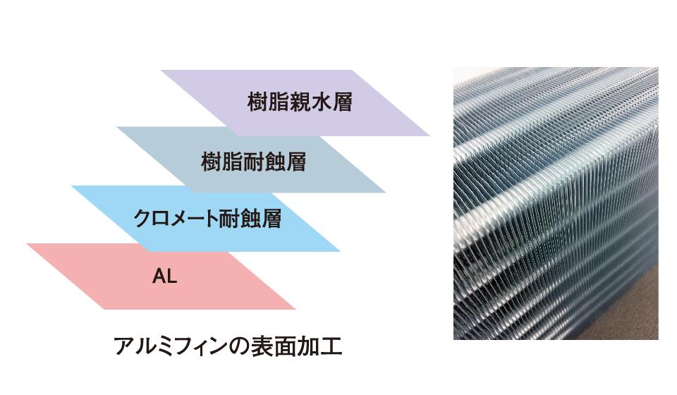 楕円管熱交換器 アルミフィン